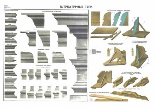 Учебный плакат на тему штукатурные