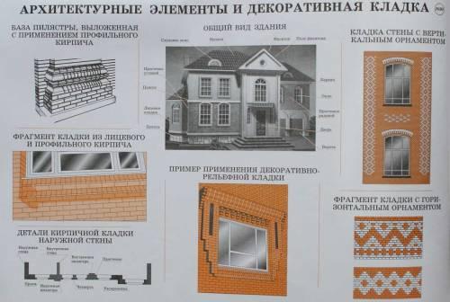 Учебный плакат на тему конструкции