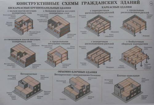 схемы гражданских зданий