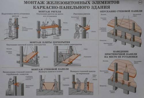Монтаж железобетонных