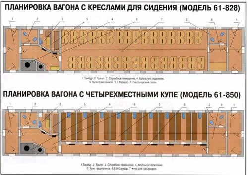 Категория конструкция пассажирских
